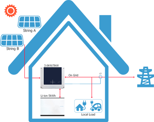 Prime Hybrid Inverter installation diagram